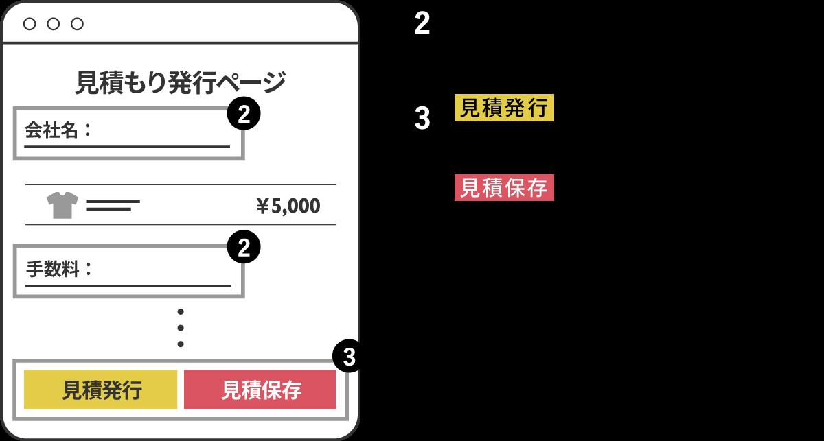 2.会社名や手数料などの必要な項目を入力します。 3.「見積発行」ボタンをクリックするとPDFファイルが出力できます。「見積保存」ボタンをクリックすると入力した情報を保存して再出力や修正ができるようになります。