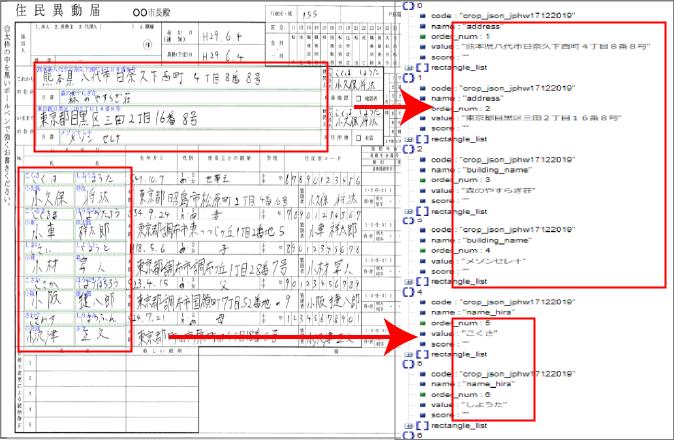 手書き書類のデータ化