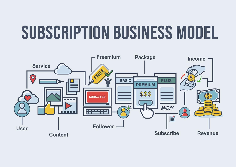 「サブスク」ってどんなビジネス? サブスクリプションを利用する消費者のインサイトから考える